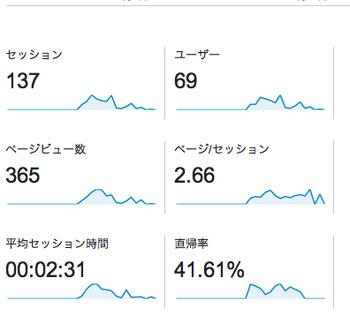 スクリーンショット 2014-05-01 9.38.55.png